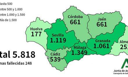 CRISIS CORONAVIRUS | La provincia de Jaén suma ya 26 fallecidos