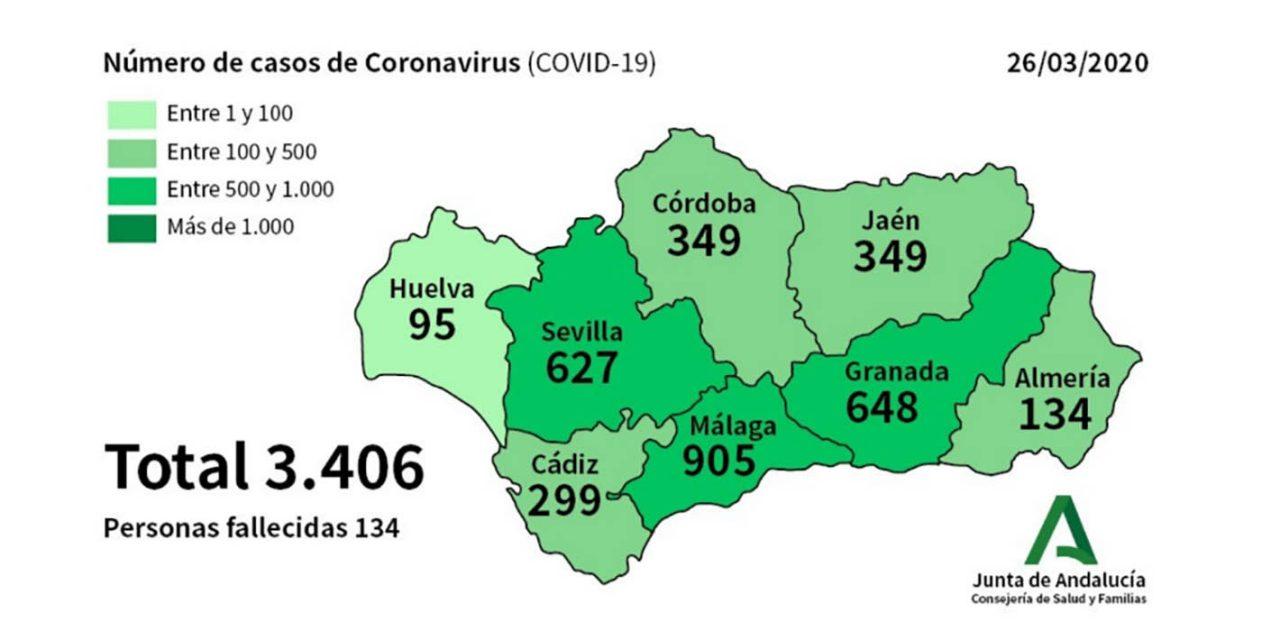 CRISIS CORONAVIRUS | 349 positivos acumulados en la provincia de Jaén